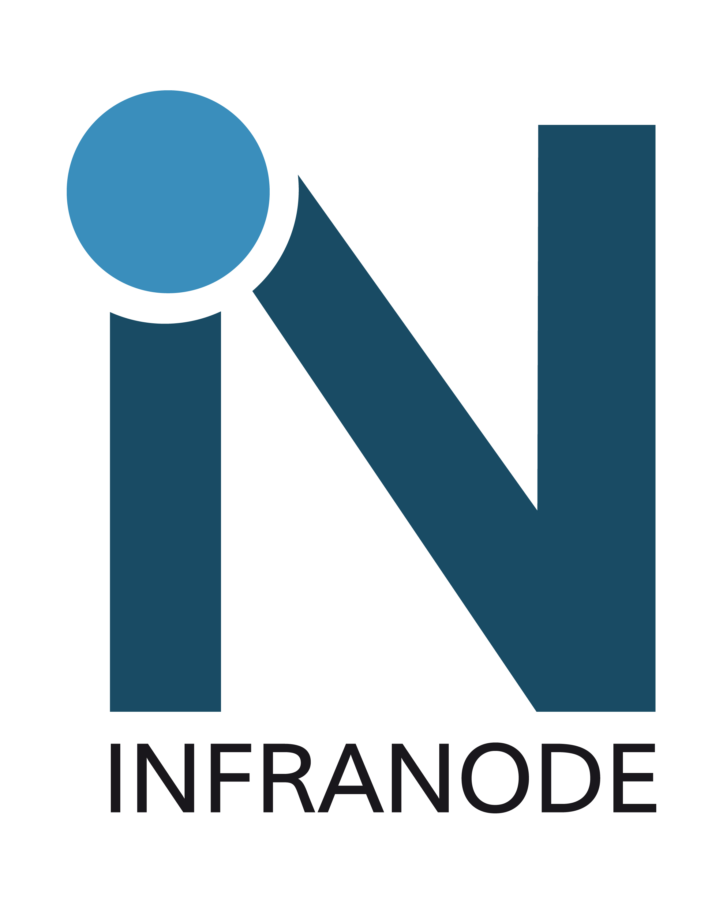 Infranode (Areim Group)